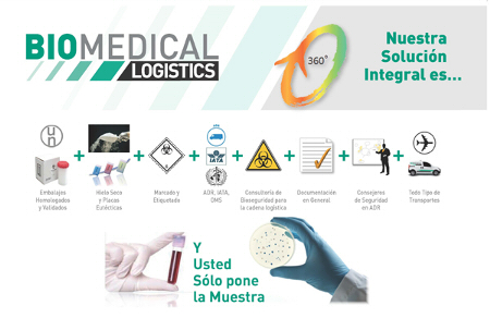 Calendario Biomedical Logistic 2017